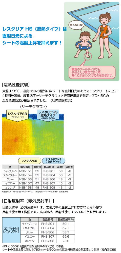 レスタリア HS〈遮熱タイプ〉は直射日光によるシートの温度上昇を抑えます!